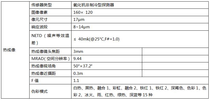 便携型热成像体温筛查仪(图1)